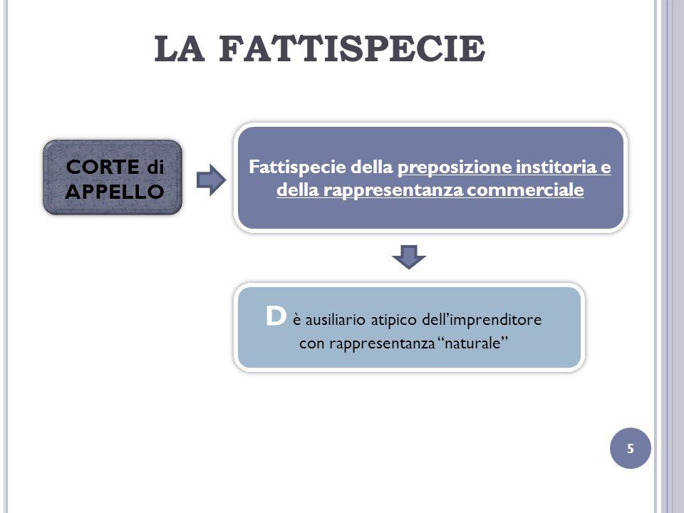 LA FATTISPECIE 5 CORTE di APPELLO D è ausiliario atipico dell'imprenditore con rappresentanza naturale