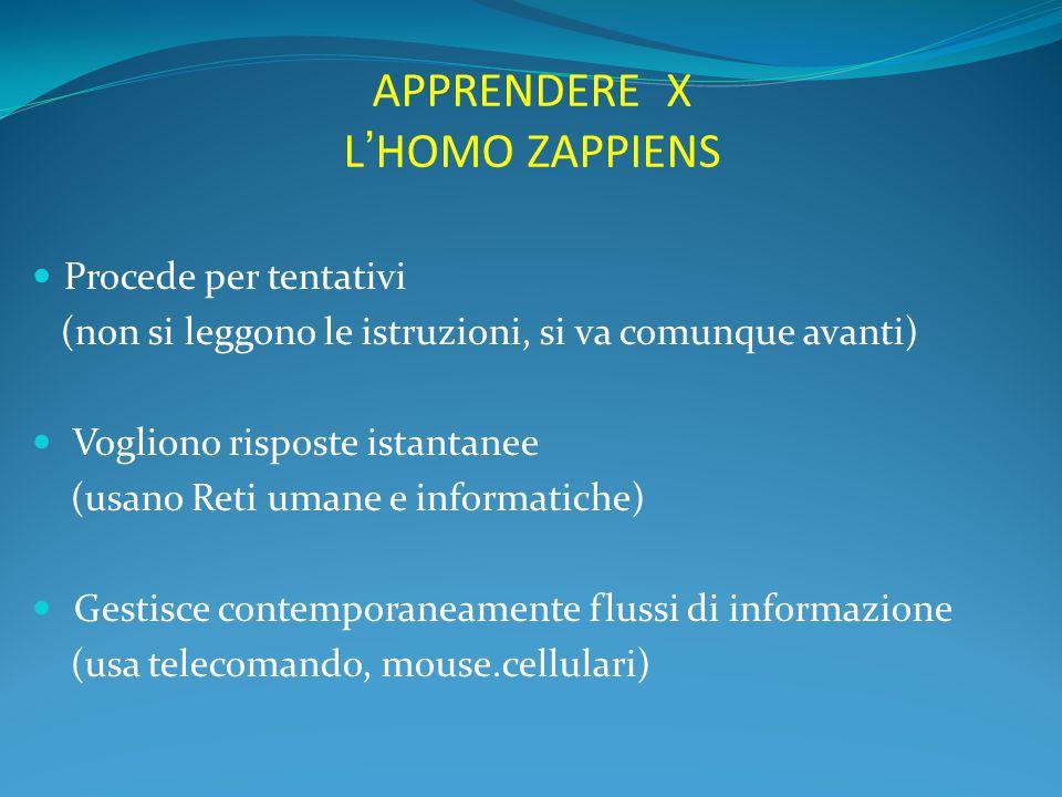 APPRENDERE X L'HOMO ZAPPIENS Procede per tentativi (non si leggono le istruzioni, si va comunque avanti) Vogliono risposte istantanee (usano Reti uman