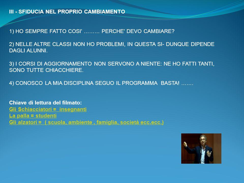 III - SFIDUCIA NEL PROPRIO CAMBIAMENTO 1) HO SEMPRE FATTO COSI' ……… PERCHE' DEVO CAMBIARE? 2) NELLE ALTRE CLASSI NON HO PROBLEMI, IN QUESTA SI- DUNQUE