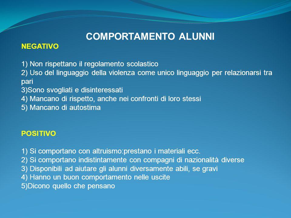 Questionario studenti 2/2 COMPORTARSI ( in classe) Ad.es.