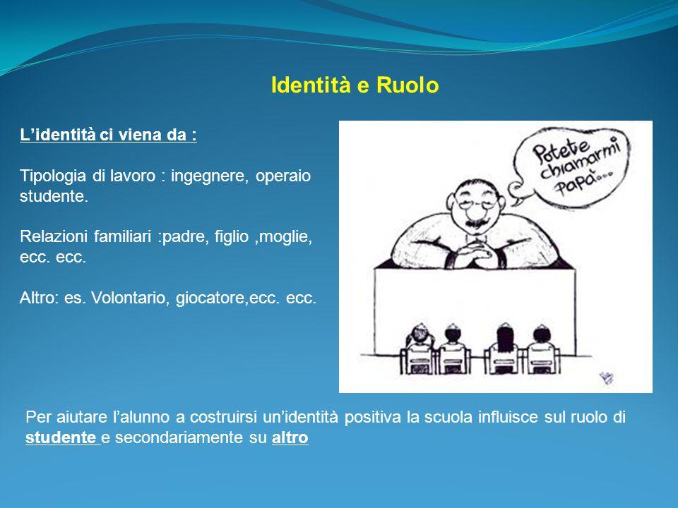 Identità e Ruolo L'identità ci viena da : Tipologia di lavoro : ingegnere, operaio studente. Relazioni familiari :padre, figlio,moglie, ecc. ecc. Altr