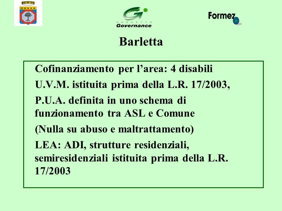 Barletta Cofinanziamento per l'area: 4 disabili U.V.M. istituita prima della L.R. 17/2003, P.U.A. definita in uno schema di funzionamento tra ASL e Co