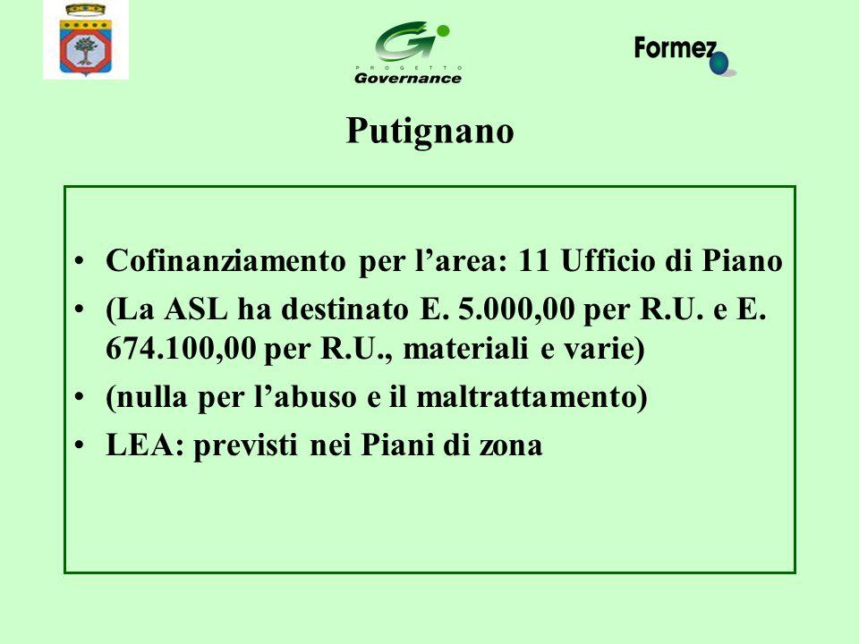 Putignano Cofinanziamento per l'area: 11 Ufficio di Piano (La ASL ha destinato E. 5.000,00 per R.U. e E. 674.100,00 per R.U., materiali e varie) (null