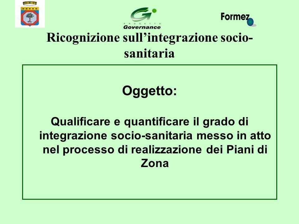 Ricognizione sull'integrazione socio- sanitaria Oggetto: Qualificare e quantificare il grado di integrazione socio-sanitaria messo in atto nel process