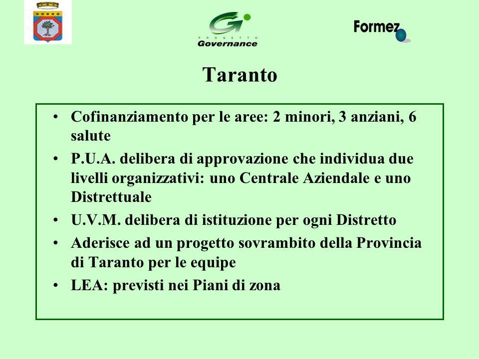 Taranto Cofinanziamento per le aree: 2 minori, 3 anziani, 6 salute P.U.A. delibera di approvazione che individua due livelli organizzativi: uno Centra