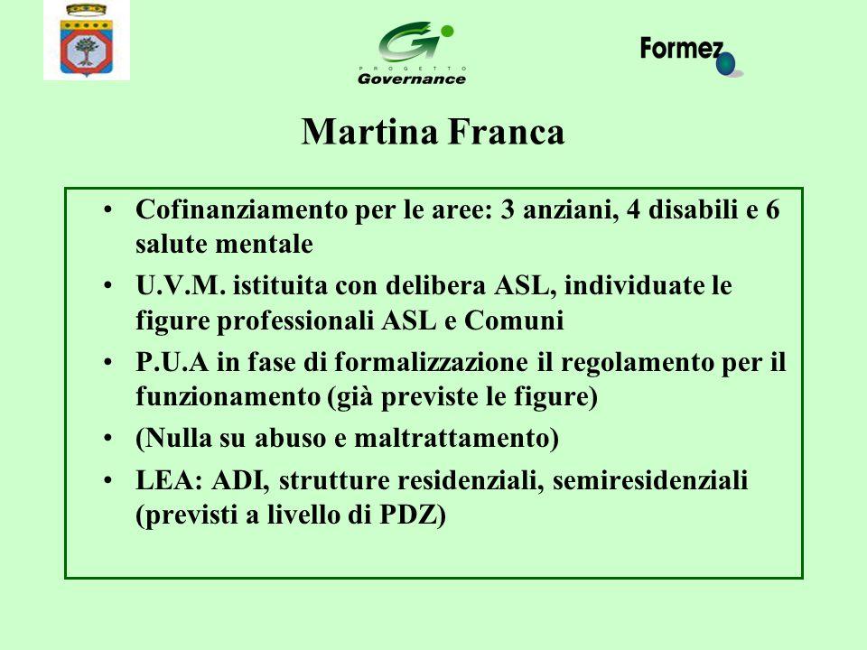 Martina Franca Cofinanziamento per le aree: 3 anziani, 4 disabili e 6 salute mentale U.V.M. istituita con delibera ASL, individuate le figure professi