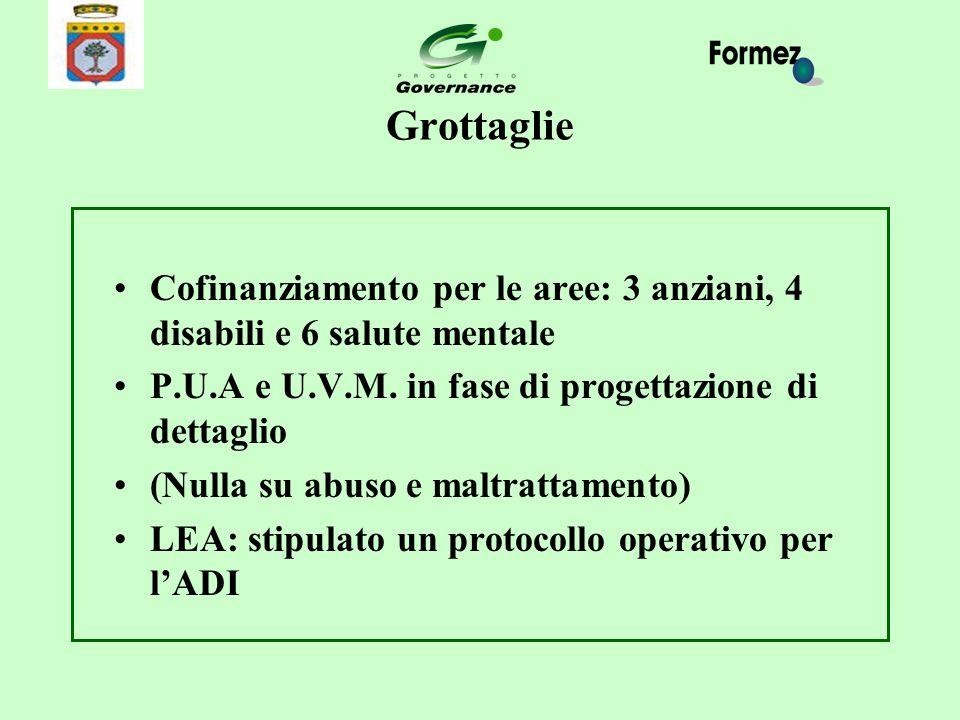 Grottaglie Cofinanziamento per le aree: 3 anziani, 4 disabili e 6 salute mentale P.U.A e U.V.M. in fase di progettazione di dettaglio (Nulla su abuso