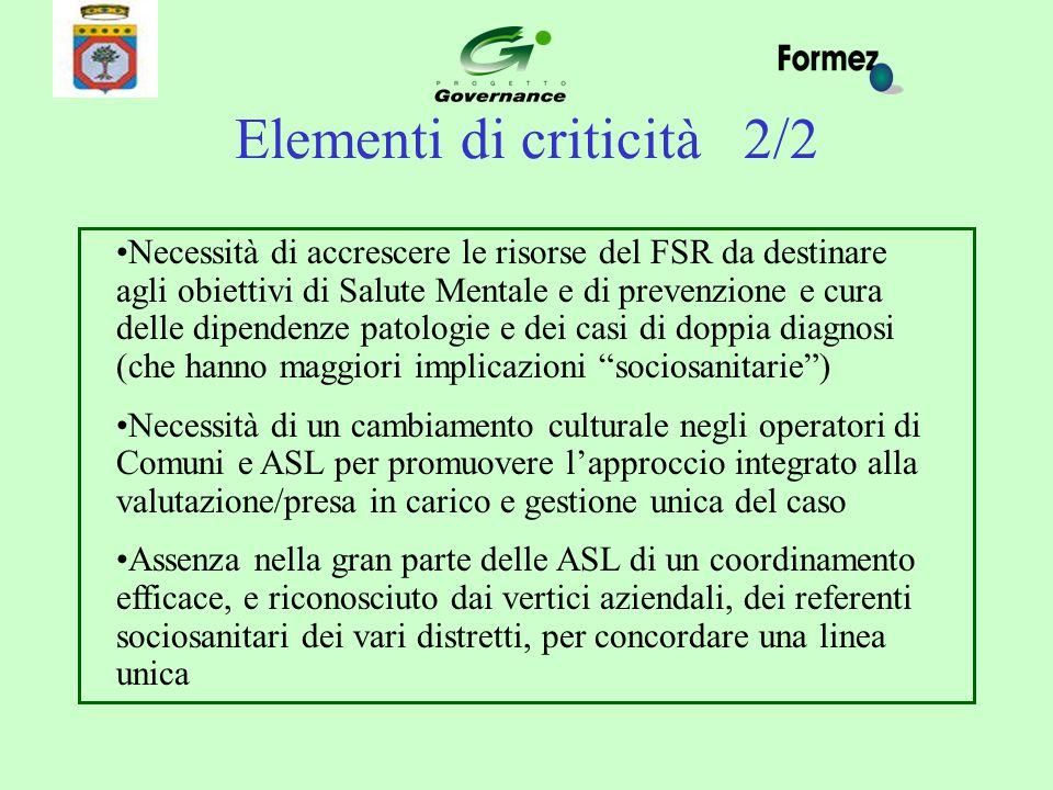 Elementi di criticità 2/2 Necessità di accrescere le risorse del FSR da destinare agli obiettivi di Salute Mentale e di prevenzione e cura delle dipen