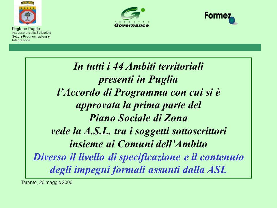 Taranto, 26 maggio 2006 In tutti i 44 Ambiti territoriali presenti in Puglia l'Accordo di Programma con cui si è approvata la prima parte del Piano So