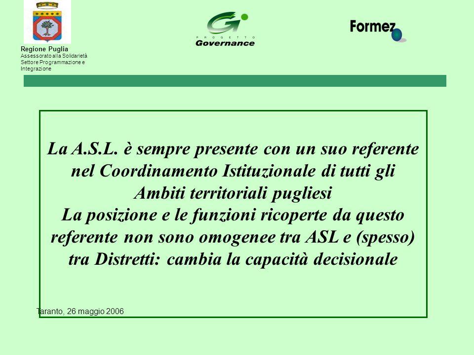 Taranto, 26 maggio 2006 La A.S.L. è sempre presente con un suo referente nel Coordinamento Istituzionale di tutti gli Ambiti territoriali pugliesi La