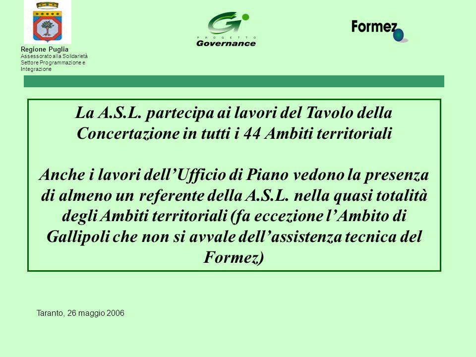 Taranto, 26 maggio 2006 La A.S.L. partecipa ai lavori del Tavolo della Concertazione in tutti i 44 Ambiti territoriali Anche i lavori dell'Ufficio di