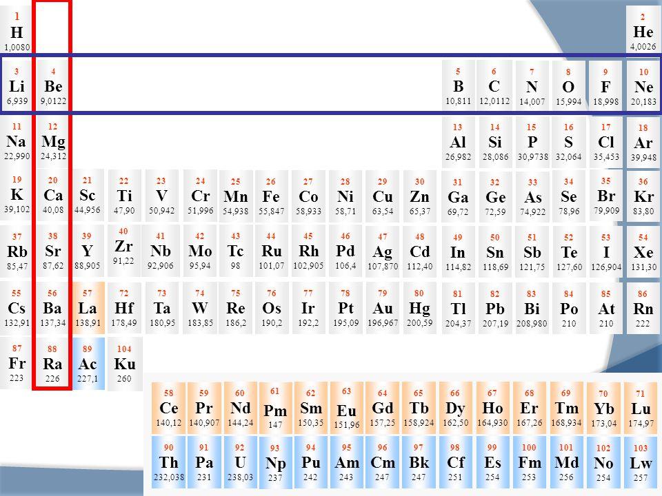 e-e- ++ + Si definisce ENERGIA DI IONIZZAZIONE di un elemento l'energia necessaria per sottrarre ad un atomo l'elettrone più esterno