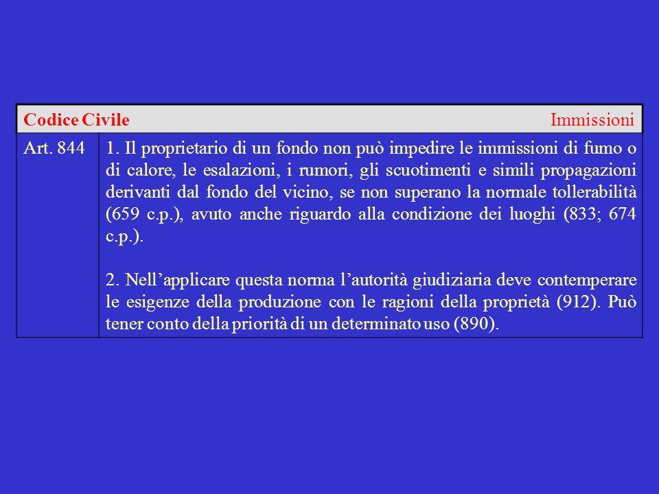 Codice CivileImmissioni Art. 8441.