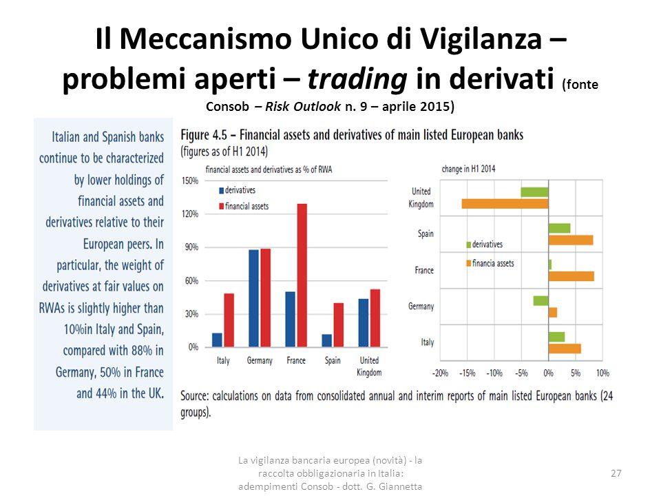 Il Meccanismo Unico di Vigilanza – problemi aperti – trading in derivati (fonte Consob – Risk Outlook n.