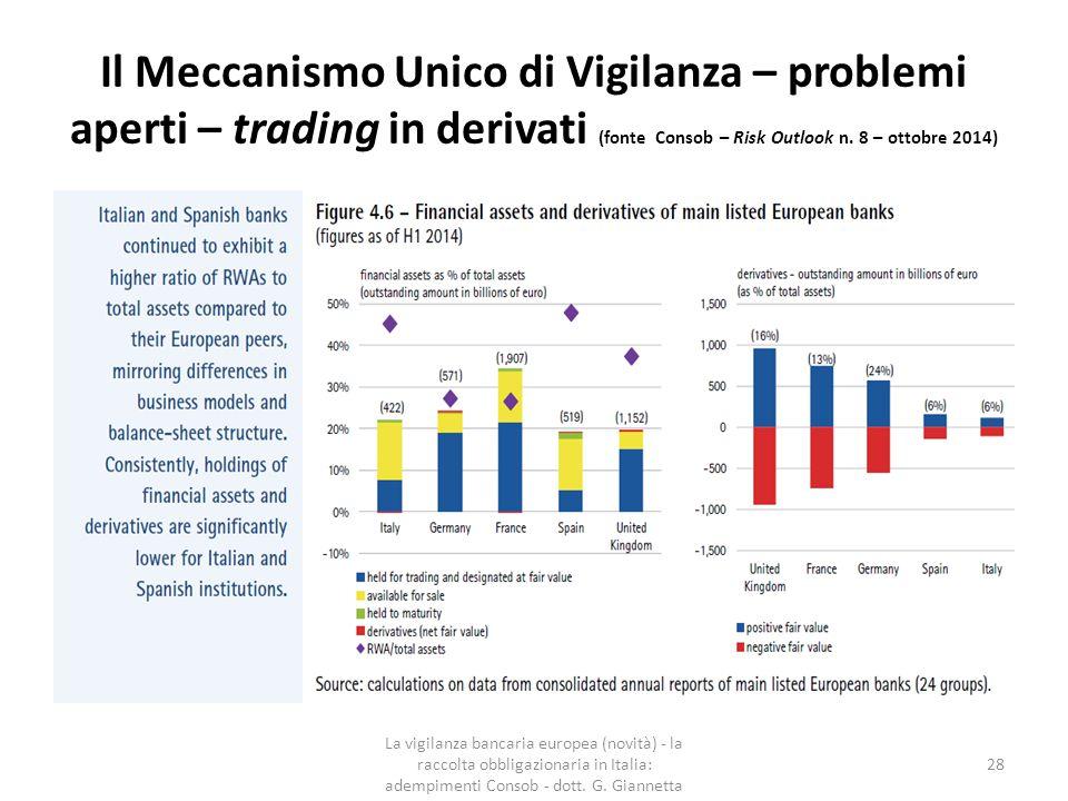 Il Meccanismo Unico di Vigilanza – problemi aperti – trading in derivati A conclusione dell' AQR 9 banche italiane evidenziavano un'insufficienza patrimoniale per 9,7 miliardi di euro (39% della carenza complessiva rilevata per le 25 banche in deficit patrimoniale).