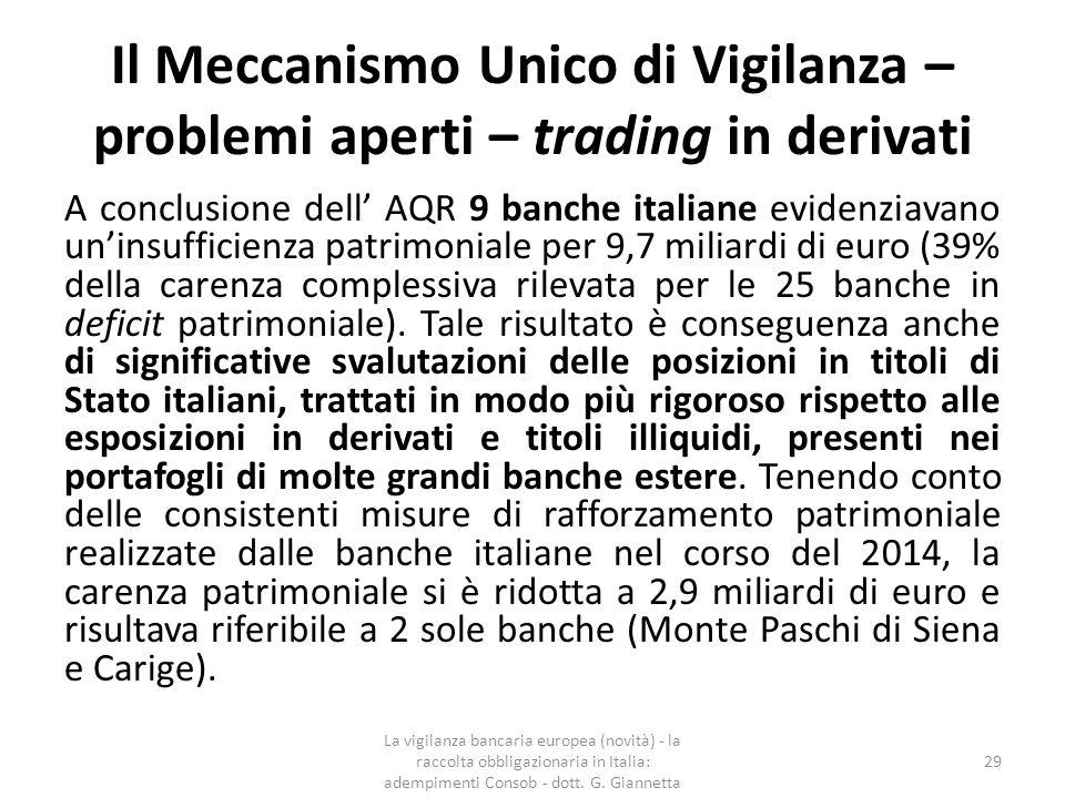 Il Meccanismo Unico di Vigilanza – problemi aperti – effetti del quantitative easing (fonte Consob – Risk Outllok n.