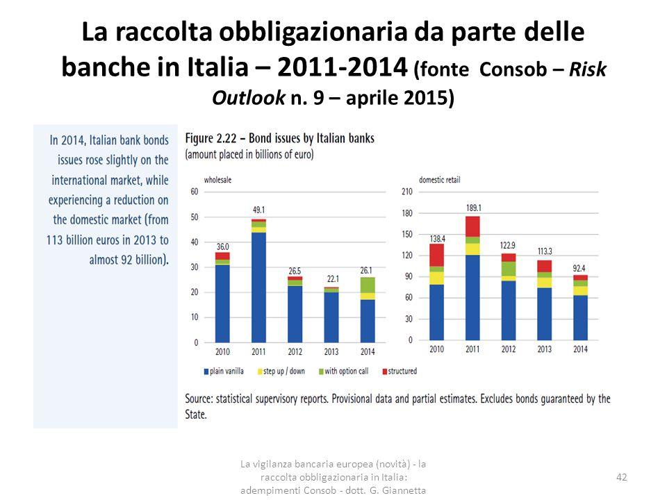 La raccolta obbligazionaria da parte delle banche in Italia - fonte Consob relazione annuale 2014 Fig.