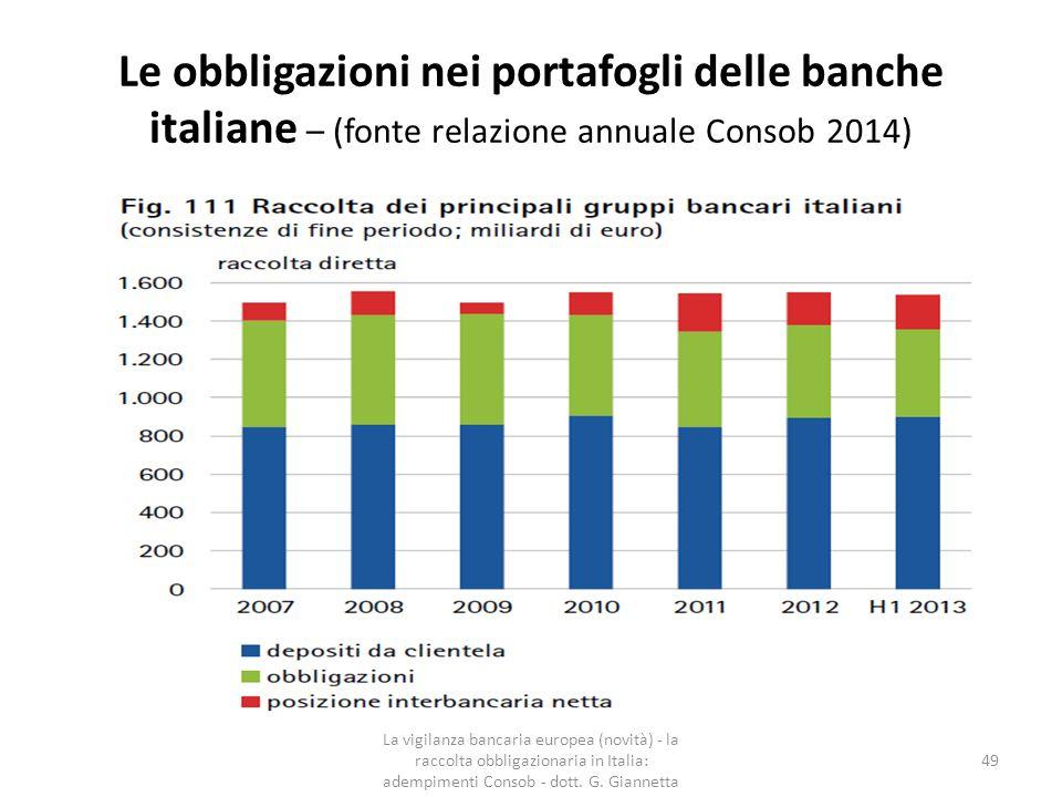 Le obbligazioni nei portafogli delle banche italiane – (fonte relazione annuale Consob 2014) La vigilanza bancaria europea (novità) - la raccolta obbligazionaria in Italia: adempimenti Consob - dott.