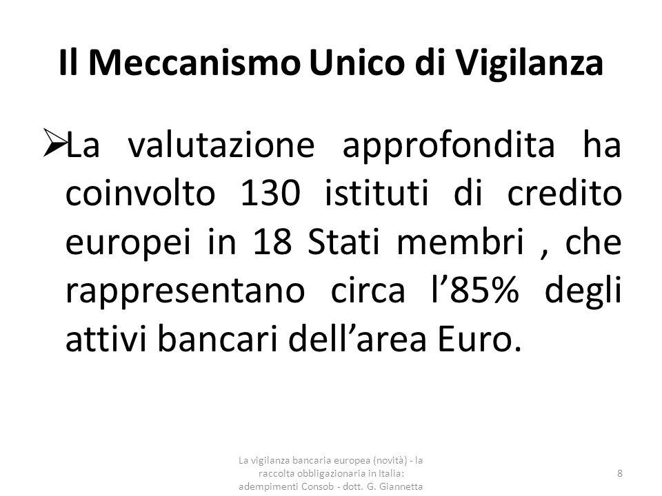 Il Meccanismo Unico di Vigilanza Le Banche italiane sottoposte al compehensive assessment sono: Banca Carige S.P.A.