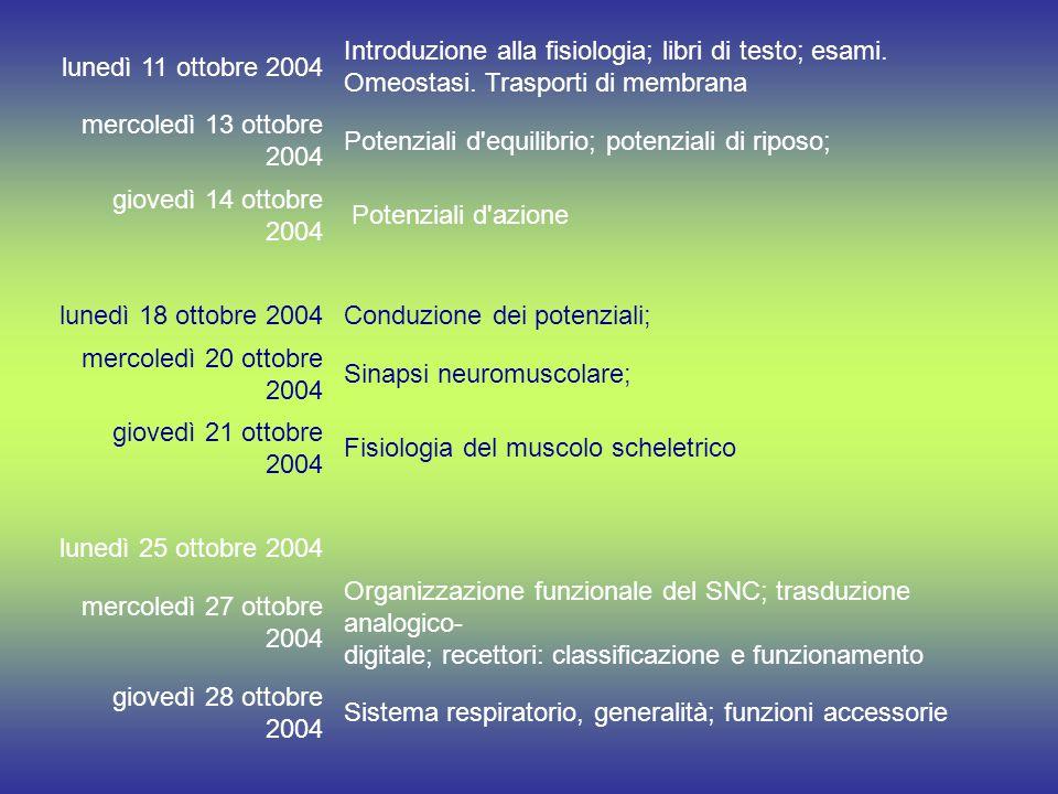 lunedì 11 ottobre 2004 Introduzione alla fisiologia; libri di testo; esami.