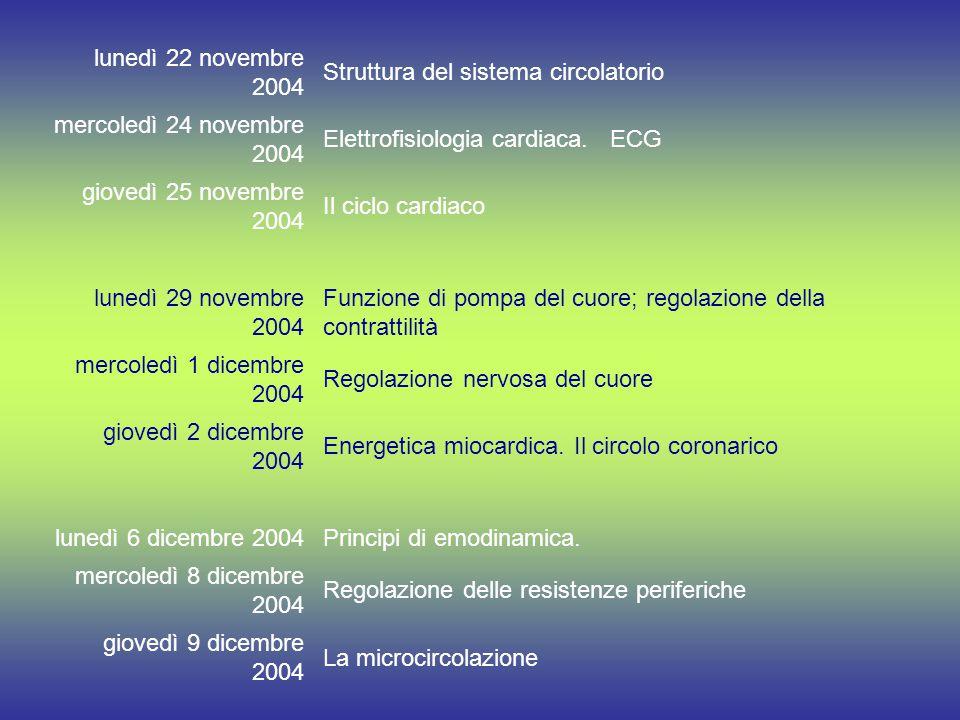 lunedì 22 novembre 2004 Struttura del sistema circolatorio mercoledì 24 novembre 2004 Elettrofisiologia cardiaca.