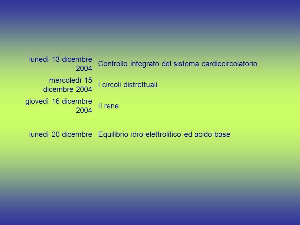 lunedì 13 dicembre 2004 Controllo integrato del sistema cardiocircolatorio mercoledì 15 dicembre 2004 I circoli distrettuali.