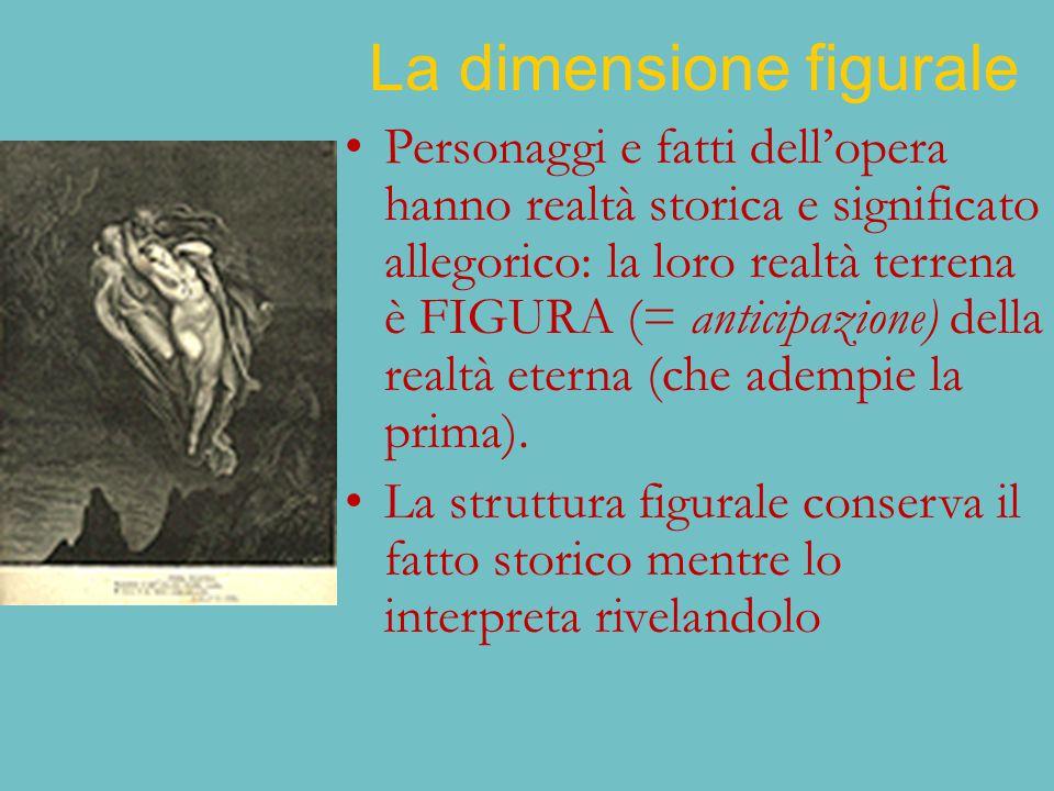 La dimensione figurale Personaggi e fatti dell'opera hanno realtà storica e significato allegorico: la loro realtà terrena è FIGURA (= anticipazione) della realtà eterna (che adempie la prima).