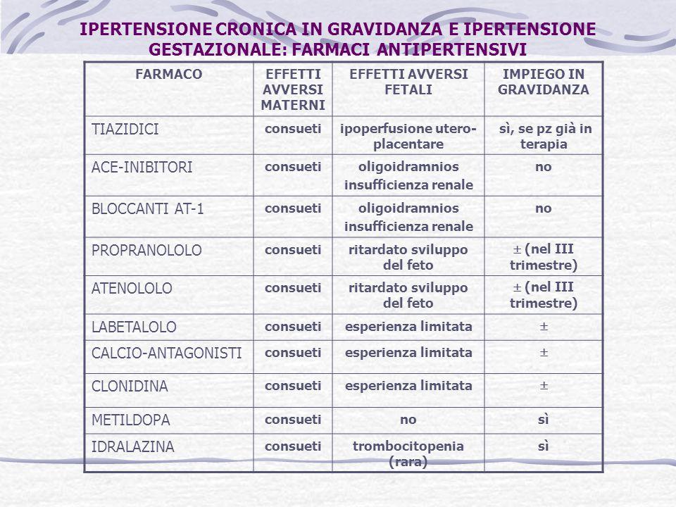 IPERTENSIONE CRONICA IN GRAVIDANZA E IPERTENSIONE GESTAZIONALE: FARMACI ANTIPERTENSIVI FARMACOEFFETTI AVVERSI MATERNI EFFETTI AVVERSI FETALI IMPIEGO I