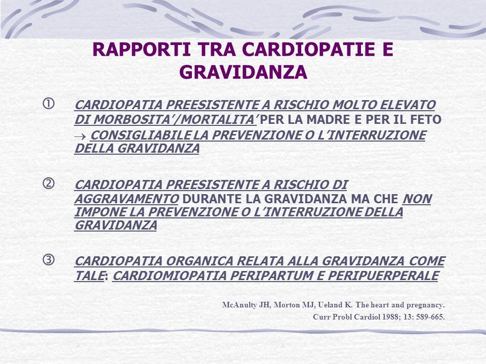 AGGIUSTAMENTI CARDIOVASCOLARI IN CORSO DI GRAVIDANZA E PUERPERIO CHE GIUSTIFICANO L'AGGRAVAMENTO DI CARDIOPATIA PREESISTENTE IPERVOLEMIA IN SENSO LATO:  ACQUA CORPOREA TOTALE:  6-8 LITRI (>> COMPARTIMENTO EXTRACELLULARE)  RITENZIONE DI SODIO A TERMINE: 500-900 mEq  VOLUME EMATICO:  40% A TERMINE, PER   50% VOLUME PLASMATICO   25% MASSA ERITROCITARIA  EMODILUIZIONE (PICCO ALLA 24 a -26 a SETTIMANA) AUMENTO 45% DELLA GETTATA CARDIACA per :   GETTATA SISTOLICA (  45% alla 20 a settimana)   FREQUENZA CARDIACA (picco alla 32 a settimana) [GRAVIDANZA GEMELLARE: ULTERIORE  15% GETTATA CARDIACA] McAnulty JH, Metcalfe J, Ueland K.