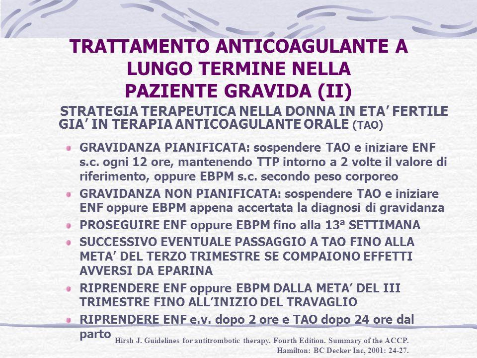 TRATTAMENTO ANTICOAGULANTE A LUNGO TERMINE NELLA PAZIENTE GRAVIDA (II) STRATEGIA TERAPEUTICA NELLA DONNA IN ETA' FERTILE GIA' IN TERAPIA ANTICOAGULANT