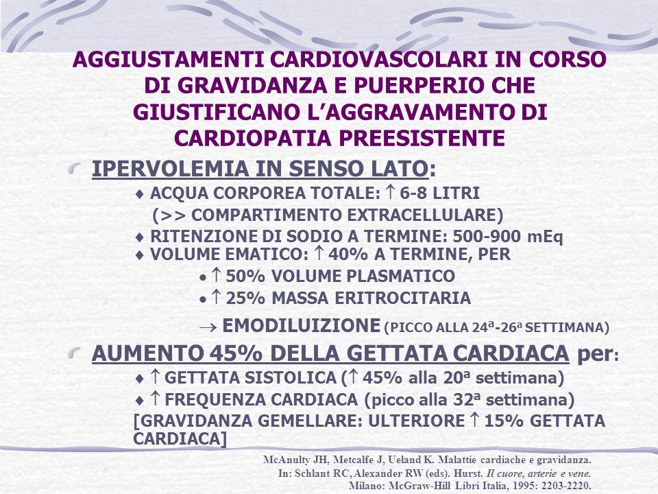 PATOLOGIE CARDIOVASCOLARI ASSOCIATE A RISCHIO MOLTO ELEVATO PER LA MADRE E PER IL FETO PATOLOGIA CARDIOVASCOLARETASSO DI MORTALITA' MATERNA, % Ipertensione polmonare primitiva*50 Sindrome di Eisenmenger*30-70 Sindrome di Marfan con dilatazione del bulbo aortico (>40-45 mm)* 25-50 Tetralogia di Fallot*12 Stenosi valvolare aortica sintomatica 10-20 Stenosi mitralica con fibrillazione atriale 14-17 * INDICATA PREVENZIONE O INTERRUZIONE DELLA GRAVIDANZA Ueland K.