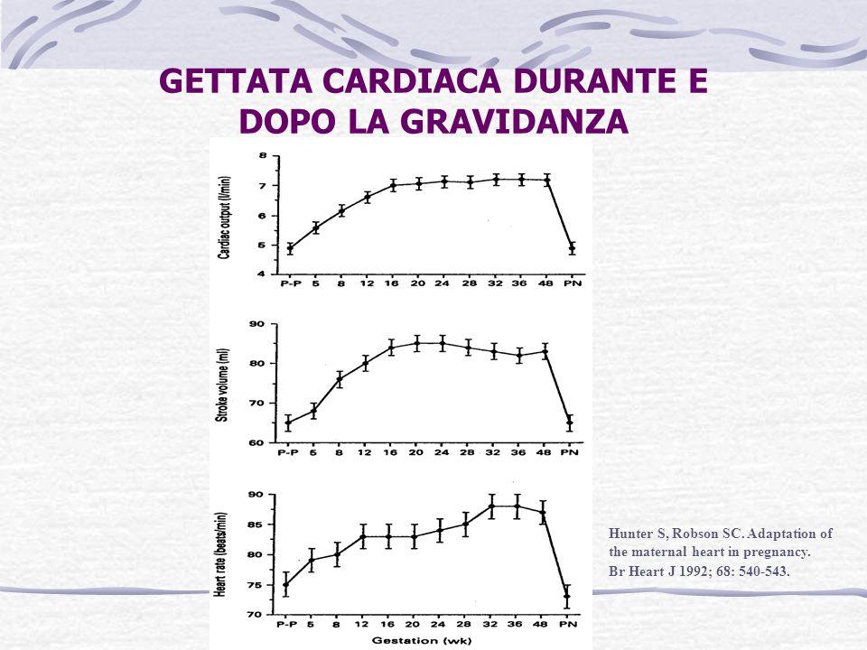 IPERTENSIONE CRONICA IN GRAVIDANZA E IPERTENSIONE GESTAZIONALE: FARMACI ANTIPERTENSIVI FARMACOEFFETTI AVVERSI MATERNI EFFETTI AVVERSI FETALI IMPIEGO IN GRAVIDANZA TIAZIDICI consuetiipoperfusione utero- placentare sì, se pz già in terapia ACE-INIBITORI consuetioligoidramnios insufficienza renale no BLOCCANTI AT-1 consuetioligoidramnios insufficienza renale no PROPRANOLOLO consuetiritardato sviluppo del feto  (nel III trimestre) ATENOLOLO consuetiritardato sviluppo del feto  (nel III trimestre) LABETALOLO consuetiesperienza limitata  CALCIO-ANTAGONISTI consuetiesperienza limitata  CLONIDINA consuetiesperienza limitata  METILDOPA consuetinosì IDRALAZINA consuetitrombocitopenia (rara) sì
