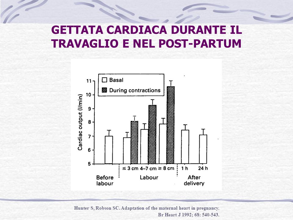 GETTATA CARDIACA DURANTE IL TRAVAGLIO E NEL POST-PARTUM Hunter S, Robson SC. Adaptation of the maternal heart in pregnancy. Br Heart J 1992; 68: 540-5