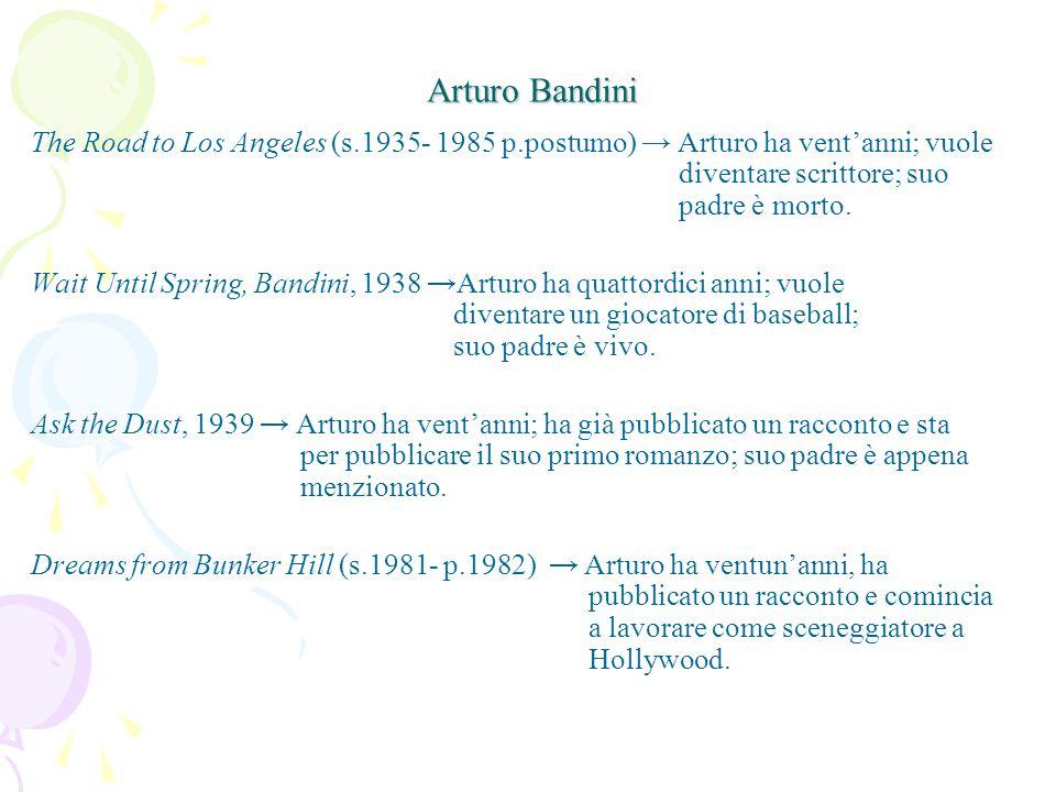 Arturo Bandini The Road to Los Angeles (s.1935- 1985 p.postumo) → Arturo ha vent'anni; vuole diventare scrittore; suo padre è morto.