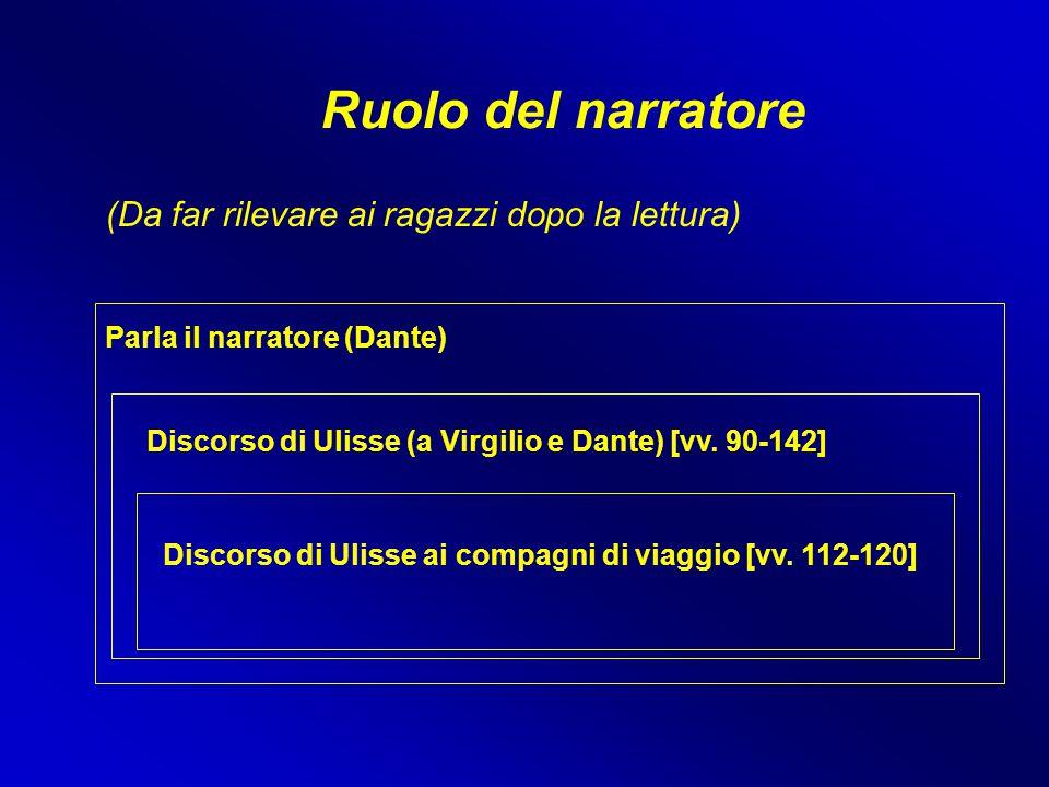 (Da far rilevare ai ragazzi dopo la lettura) Parla il narratore (Dante) Ruolo del narratore Discorso di Ulisse (a Virgilio e Dante) [vv. 90-142] Disco