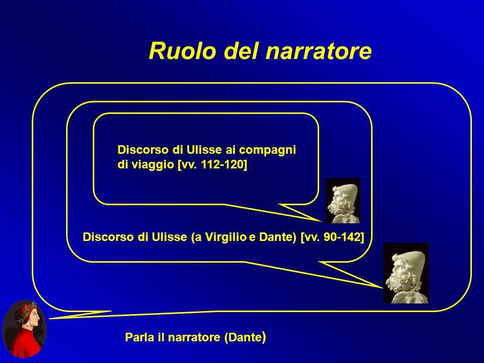 Ruolo del narratore Discorso di Ulisse (a Virgilio e Dante) [vv. 90-142] Parla il narratore (Dante ) Discorso di Ulisse ai compagni di viaggio [vv. 11