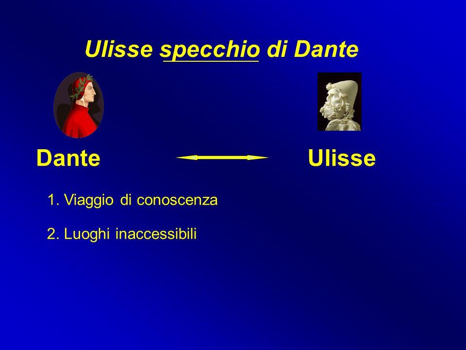 Ulisse specchio di Dante DanteUlisse 1. Viaggio di conoscenza 2. Luoghi inaccessibili