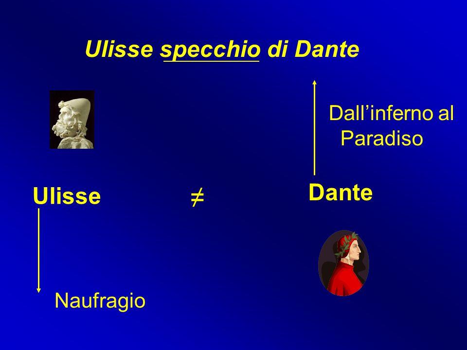 Ulisse specchio di Dante Ulisse Dante Dall'inferno al Paradiso Naufragio ≠