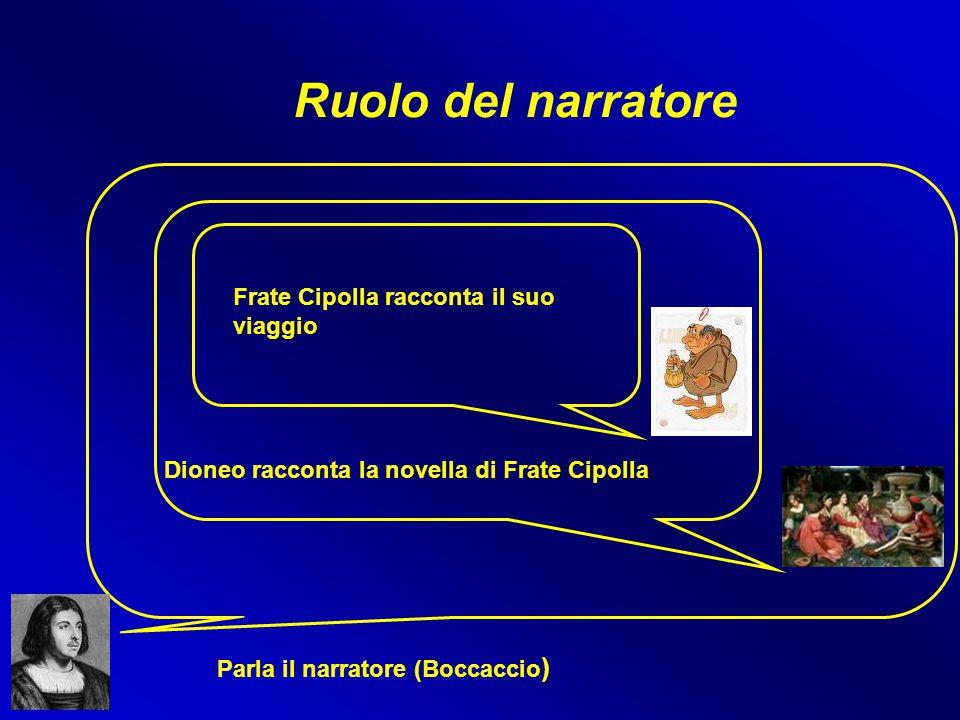 Ruolo del narratore Dioneo racconta la novella di Frate Cipolla Parla il narratore (Boccaccio ) Frate Cipolla racconta il suo viaggio