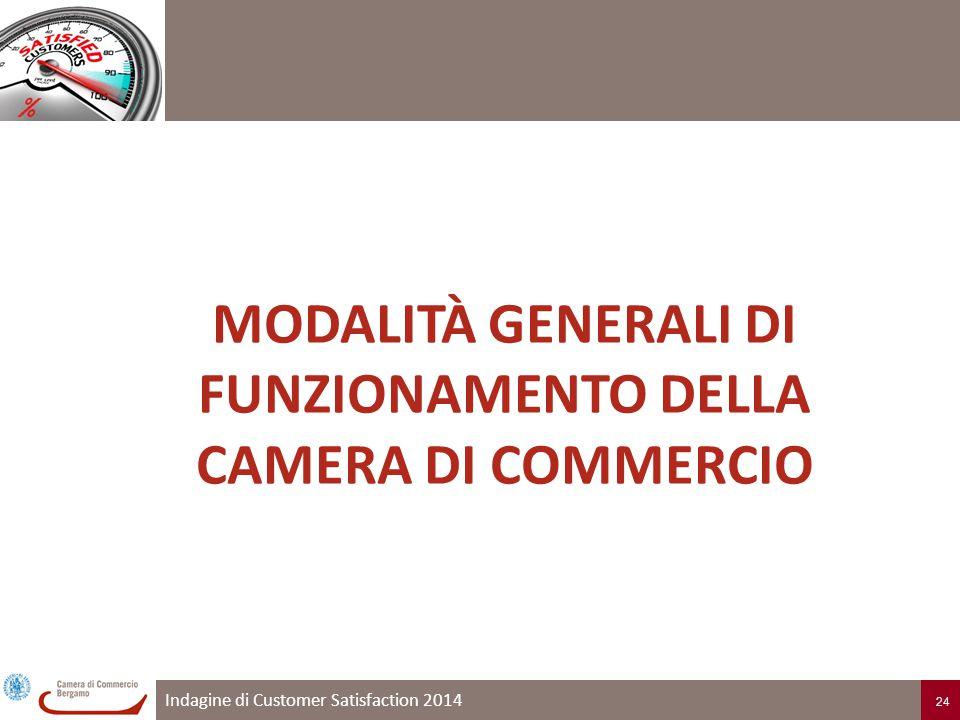 Indagine di Customer Satisfaction 2014 24 MODALITÀ GENERALI DI FUNZIONAMENTO DELLA CAMERA DI COMMERCIO
