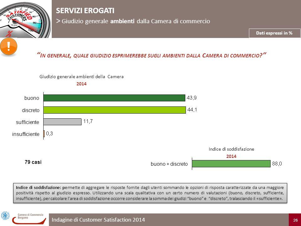 Indagine di Customer Satisfaction 2014 26 SERVIZI EROGATI > Giudizio generale ambienti dalla Camera di commercio I N GENERALE, QUALE GIUDIZIO ESPRIMEREBBE SUGLI AMBIENTI DALLA C AMERA DI COMMERCIO Giudizio generale ambienti della Camera 2014 Dati espressi in % insufficiente sufficiente discreto buono buono + discreto Indice di soddisfazione 2014 Indice di soddisfazione: permette di aggregare le risposte fornite dagli utenti sommando le opzioni di risposta caratterizzate da una maggiore positività rispetto al giudizio espresso.