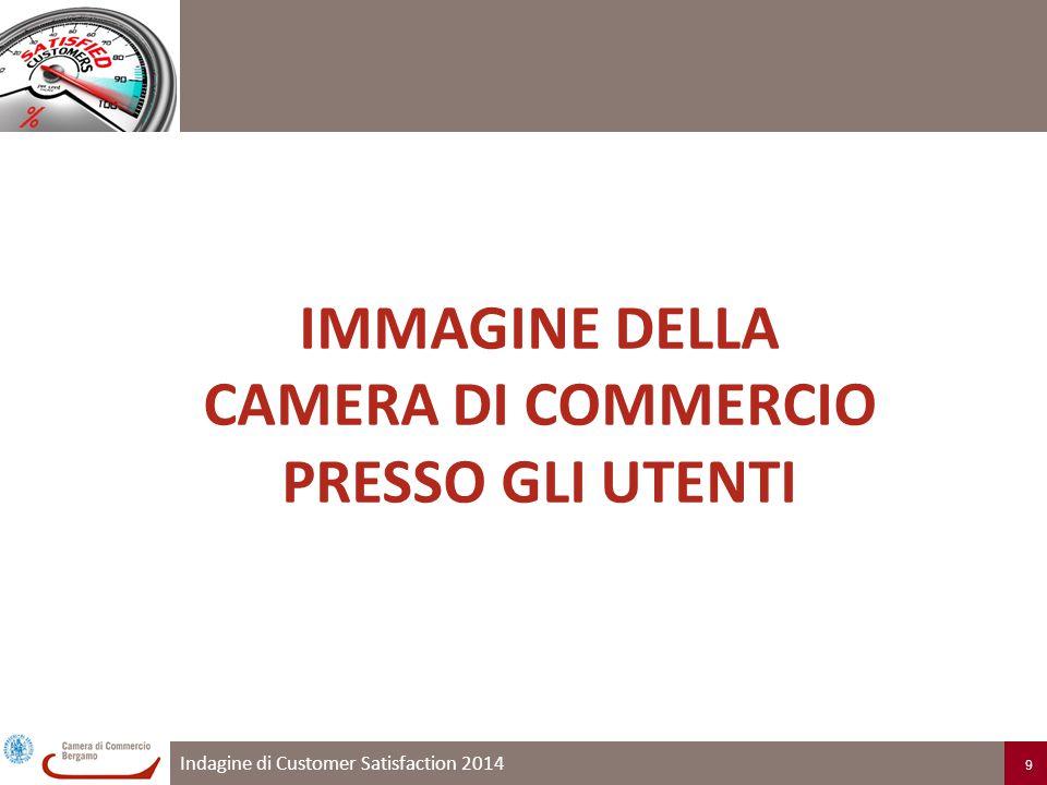 Indagine di Customer Satisfaction 2014 9 IMMAGINE DELLA CAMERA DI COMMERCIO PRESSO GLI UTENTI