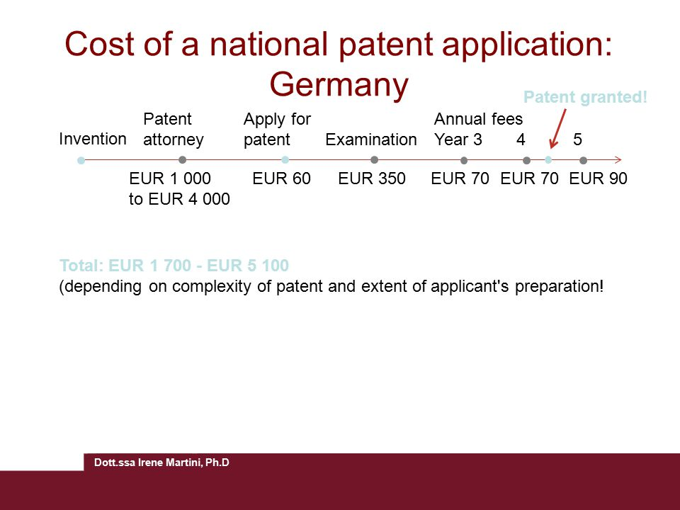 Dott.ssa Irene Martini, Ph.D Cost of a national patent application: Germany Invention Apply for patent EUR 60EUR 350 Examination Patent attorney EUR 1 000 to EUR 4 000 EUR 90EUR 70 Annual fees Year 3 4 5 Patent granted.