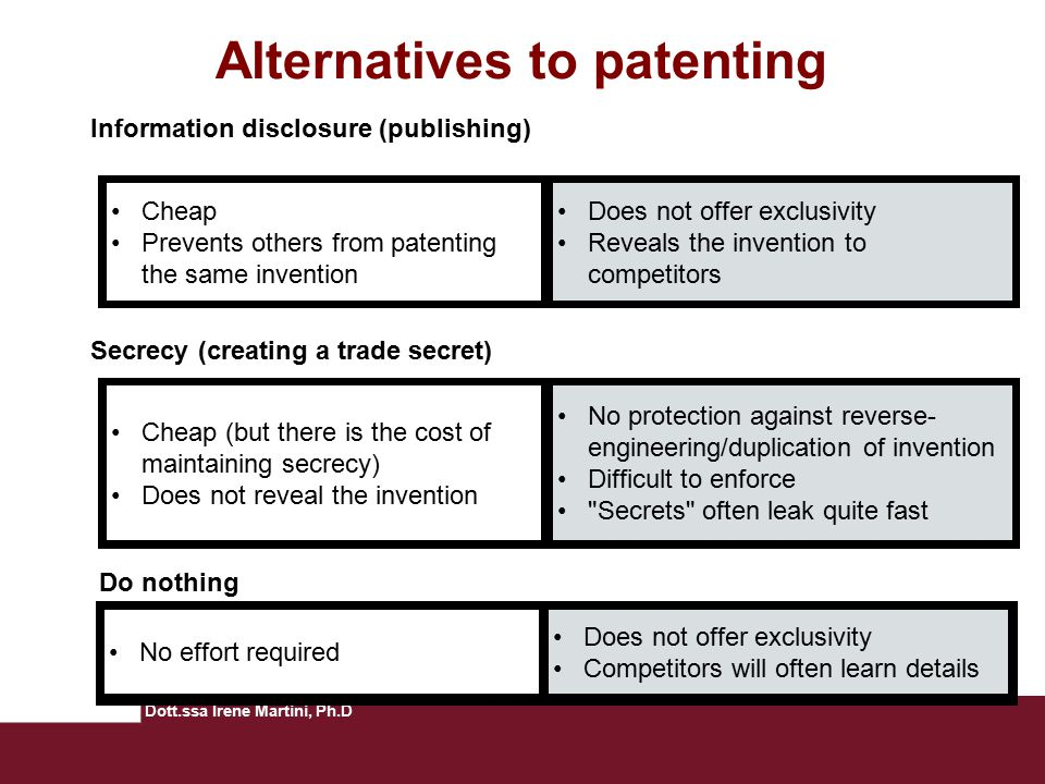 Dott.ssa Irene Martini, Ph.D Alternatives to patenting Cheap Prevents others from patenting the same invention Does not offer exclusivity Reveals the invention to competitors Cheap (but there is the cost of maintaining secrecy) Does not reveal the invention No protection against reverse- engineering/duplication of invention Difficult to enforce Secrets often leak quite fast No effort required Does not offer exclusivity Competitors will often learn details Information disclosure (publishing) Secrecy (creating a trade secret) Do nothing