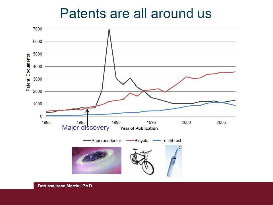 Dott.ssa Irene Martini, Ph.D Patents are all around us Major discovery