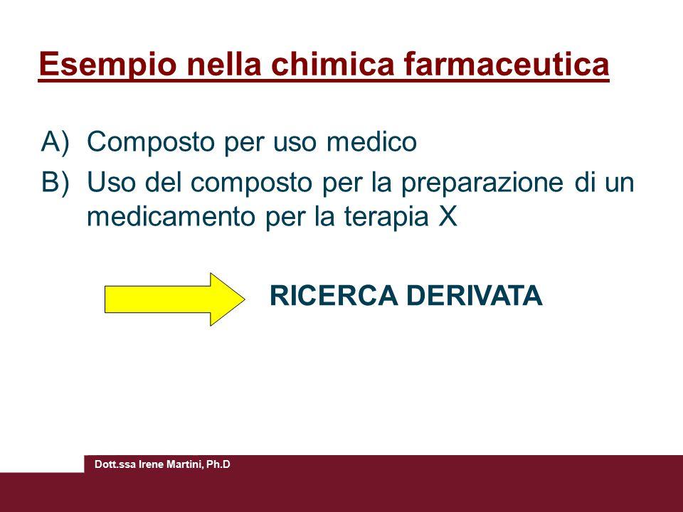 Dott.ssa Irene Martini, Ph.D Esempio nella chimica farmaceutica A) Composto per uso medico B) Uso del composto per la preparazione di un medicamento per la terapia X RICERCA DERIVATA