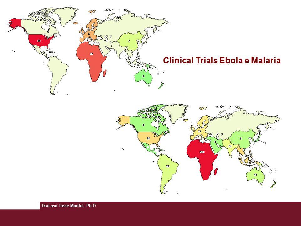 Dott.ssa Irene Martini, Ph.D Clinical Trials Ebola e Malaria