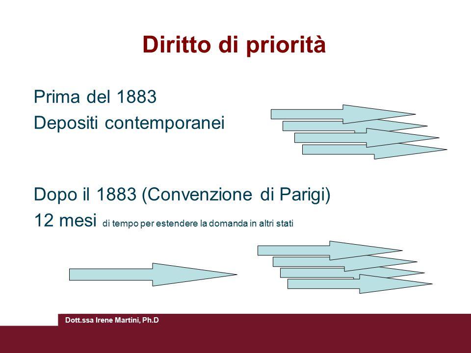 Dott.ssa Irene Martini, Ph.D Diritto di priorità Prima del 1883 Depositi contemporanei Dopo il 1883 (Convenzione di Parigi) 12 mesi di tempo per estendere la domanda in altri stati