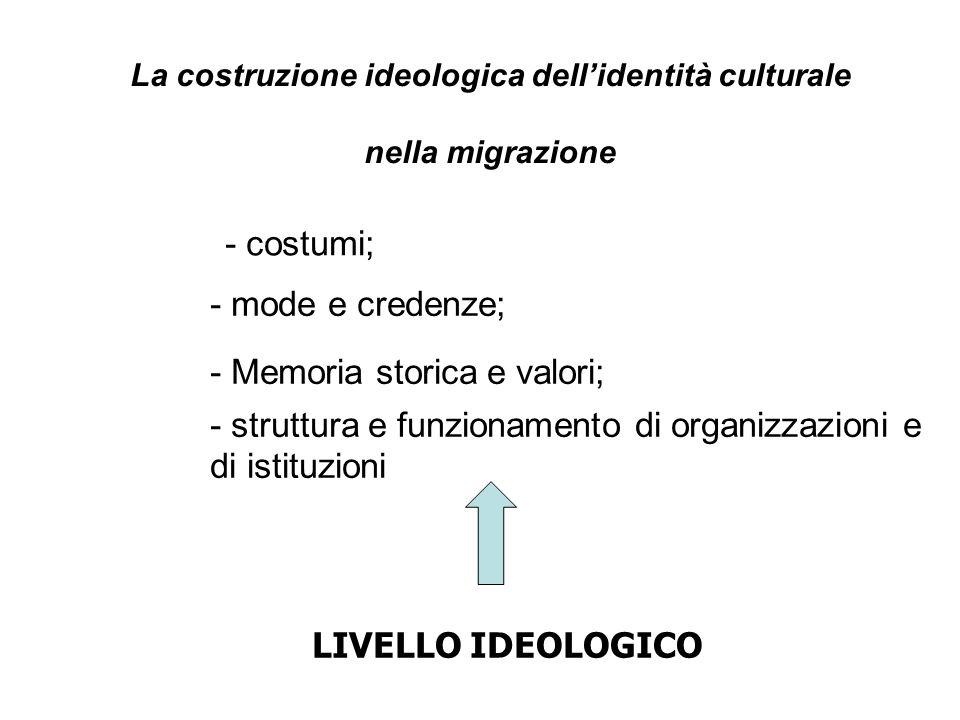 LIVELLO IDEOLOGICO - mode e credenze; - costumi; - Memoria storica e valori; - struttura e funzionamento di organizzazioni e di istituzioni La costruzione ideologica dell'identità culturale nella migrazione