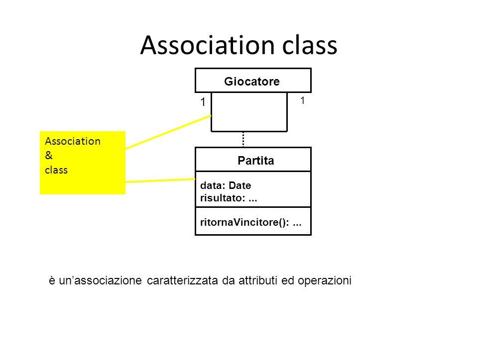Association class Giocatore 1 Partita data: Date risultato:...